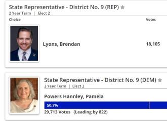 Powers Hannley Beats Lyons